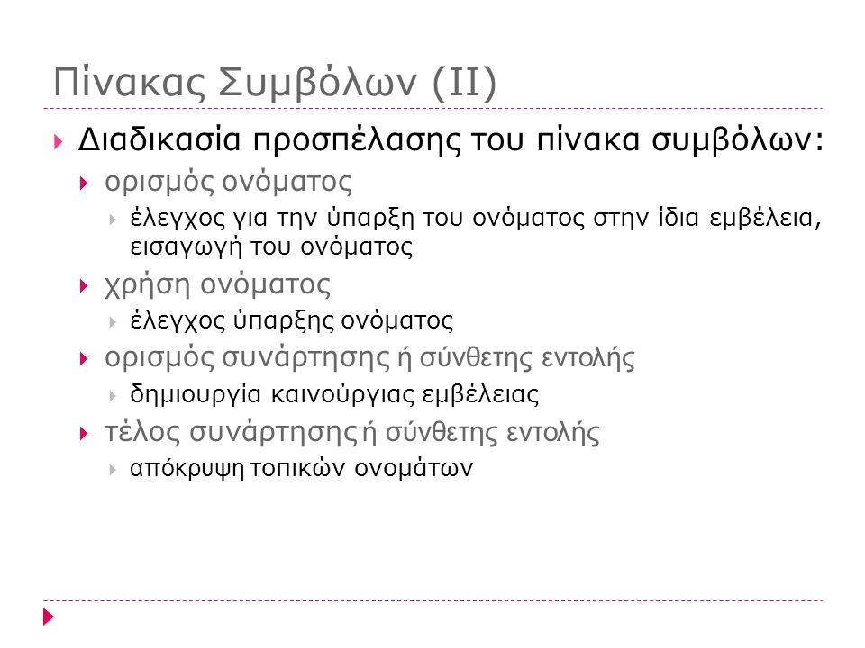 Πίνακας Συμβόλων (II)  Διαδικασία προσπέλασης του πίνακα συμβόλων:  ορισμός ονόματος  έλεγχος για την ύπαρξη του ονόματος στην ίδια εμβέλεια, εισαγ