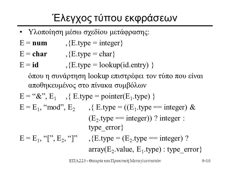 ΕΠΛ223 - Θεωρία και Πρακτική Μεταγλωττιστών9-10 Έλεγχος τύπου εκφράσεων Υλοποίηση μέσω σχεδίου μετάφρασης: E = num,{E.type = integer} E = char,{E.type = char} E = id,{E.type = lookup(id.entry) } όπου η συνάρτηση lookup επιστρέφει τον τύπο που είναι αποθηκευμένος στο πίνακα συμβόλων E = & , E 1,{ E.type = pointer(E 1.type) } Ε = Ε 1, mod , E 2,{ E.type = ((E 1.type == integer) & (E 2.type == integer)) .