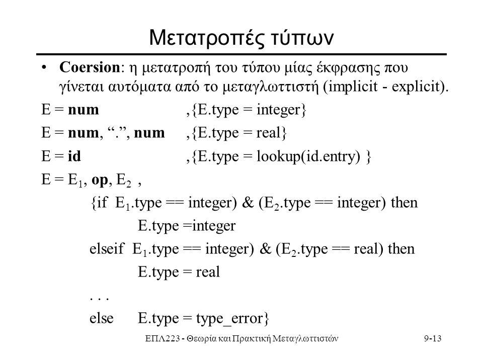 ΕΠΛ223 - Θεωρία και Πρακτική Μεταγλωττιστών9-13 Mετατροπές τύπων Coersion: η μετατροπή του τύπου μίας έκφρασης που γίνεται αυτόματα από το μεταγλωττιστή (implicit - explicit).