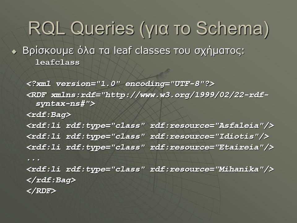 RQL Queries (για το Schema)  Βρίσκουμε όλα τα leaf classes του σχήματος: leafclass <rdf:Bag>... </rdf:Bag></RDF>