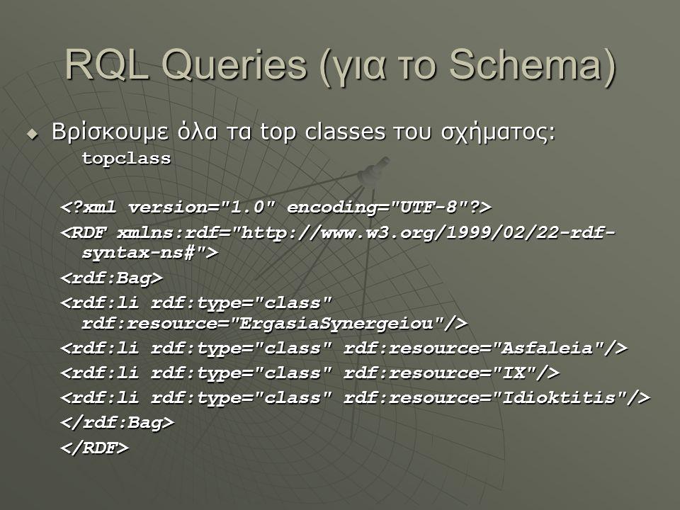 RQL Queries (για το Schema)  Βρίσκουμε όλα τα top classes του σχήματος: topclass <rdf:Bag> </rdf:Bag></RDF>