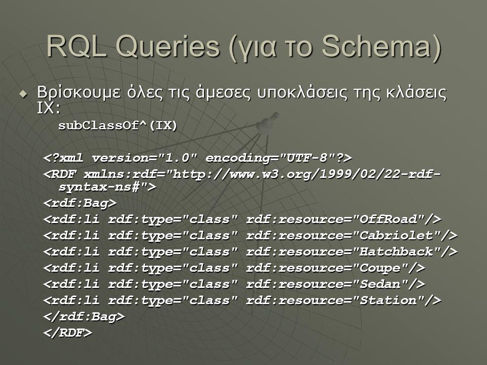 RQL Queries (για το Schema)  Βρίσκουμε όλες τις άμεσες υποκλάσεις της κλάσεις ΙΧ: subClassOf^(IX) <rdf:Bag> </rdf:Bag></RDF>