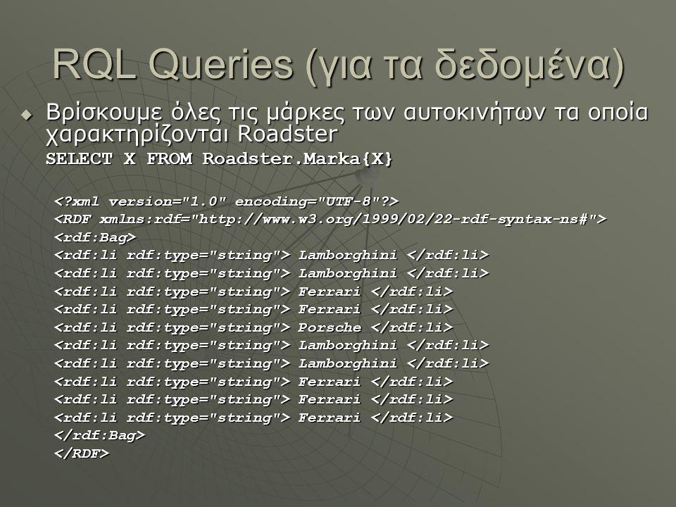 RQL Queries (για τα δεδομένα)  Βρίσκουμε όλες τις μάρκες των αυτοκινήτων τα οποία χαρακτηρίζονται Roadster SELECT X FROM Roadster.Marka{X} <rdf:Bag>