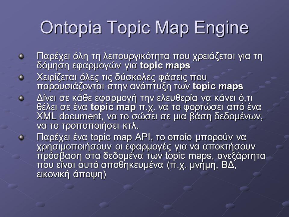 Ontopia Topic Map Engine Παρέχει όλη τη λειτουργικότητα που χρειάζεται για τη δόμηση εφαρμογών για topic maps Χειρίζεται όλες τις δύσκολες φάσεις που παρουσιάζονται στην ανάπτυξη των topic maps Δίνει σε κάθε εφαρμογή την ελευθερία να κάνει ό,τι θέλει σε ένα topic map π.χ.