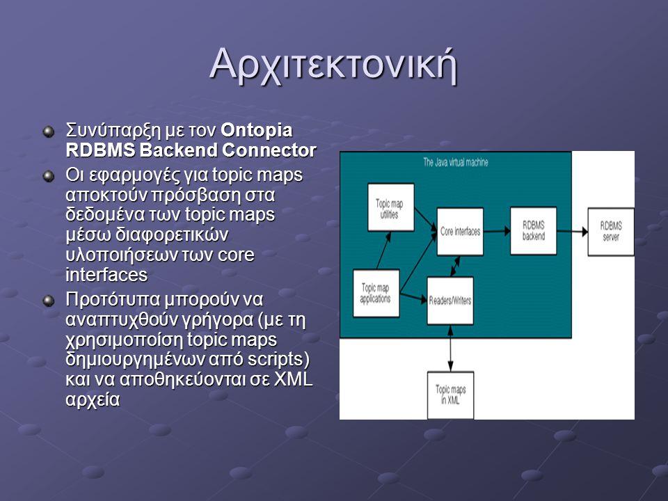Αρχιτεκτονική Συνύπαρξη με τον Ontopia RDBMS Backend Connector Οι εφαρμογές για topic maps αποκτούν πρόσβαση στα δεδομένα των topic maps μέσω διαφορετικών υλοποιήσεων των core interfaces Προτότυπα μπορούν να αναπτυχθούν γρήγορα (με τη χρησιμοποίση topic maps δημιουργημένων από scripts) και να αποθηκεύονται σε XML αρχεία