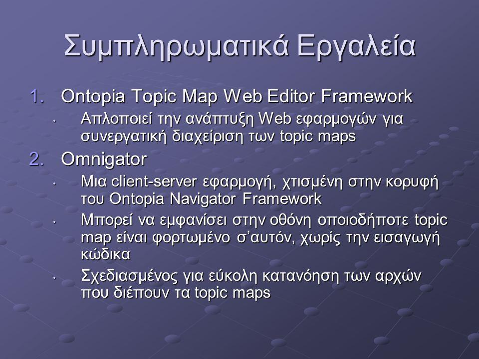 Συμπληρωματικά Εργαλεία 1.Ontopia Topic Map Web Editor Framework Απλοποιεί την ανάπτυξη Web εφαρμογών για συνεργατική διαχείριση των topic maps Απλοποιεί την ανάπτυξη Web εφαρμογών για συνεργατική διαχείριση των topic maps 2.Omnigator Μια client-server εφαρμογή, χτισμένη στην κορυφή του Ontopia Navigator Framework Μια client-server εφαρμογή, χτισμένη στην κορυφή του Ontopia Navigator Framework Μπορεί να εμφανίσει στην οθόνη οποιοδήποτε topic map είναι φορτωμένο σ'αυτόν, χωρίς την εισαγωγή κώδικα Μπορεί να εμφανίσει στην οθόνη οποιοδήποτε topic map είναι φορτωμένο σ'αυτόν, χωρίς την εισαγωγή κώδικα Σχεδιασμένος για εύκολη κατανόηση των αρχών που διέπουν τα topic maps Σχεδιασμένος για εύκολη κατανόηση των αρχών που διέπουν τα topic maps