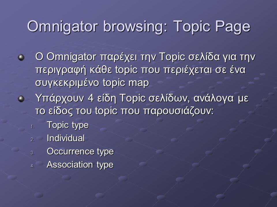 Omnigator browsing: Topic Page O Omnigator παρέχει την Topic σελίδα για την περιγραφή κάθε topic που περιέχεται σε ένα συγκεκριμένο topic map Υπάρχουν 4 είδη Topic σελίδων, ανάλογα με το είδος του topic που παρουσιάζουν: 1.