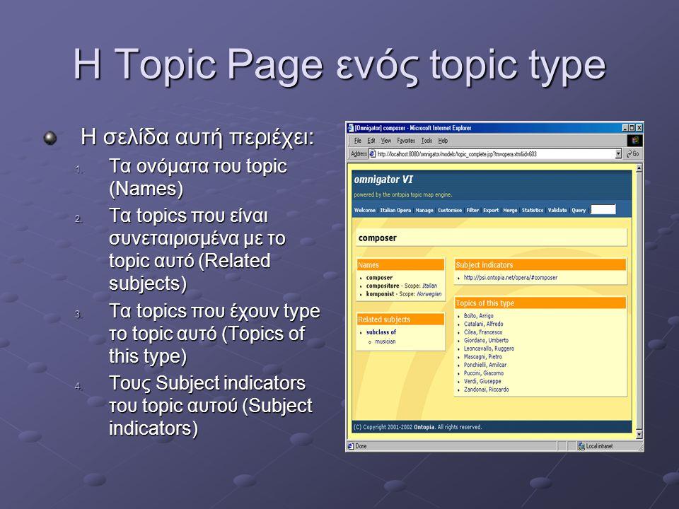 Η Topic Page ενός topic type Η σελίδα αυτή περιέχει: 1.