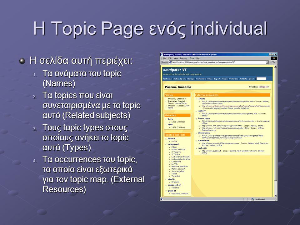 Η Topic Page ενός individual Η σελίδα αυτή περιέχει: 1.