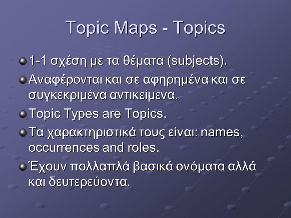 Topic Maps - Topics 1-1 σχέση με τα θέματα (subjects).