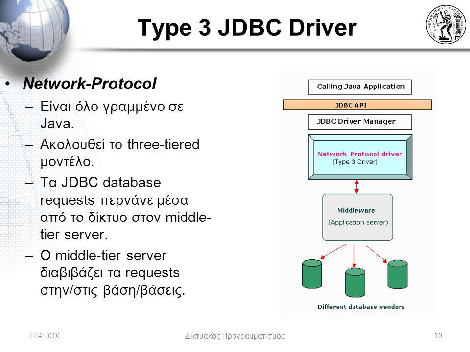 Type 3 JDBC Driver 27/4/2010Δικτυακός Προγραμματισμός10 Network-Protocol –Είναι όλο γραμμένο σε Java.