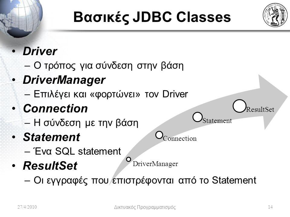 DriverManager Connection Statement ResultSet Βασικές JDBC Classes Driver –Ο τρόπος για σύνδεση στην βάση DriverManager –Επιλέγει και «φορτώνει» τον Driver Connection –Η σύνδεση με την βάση Statement –Ένα SQL statement ResultSet –Οι εγγραφές που επιστρέφονται από το Statement 27/4/2010Δικτυακός Προγραμματισμός14