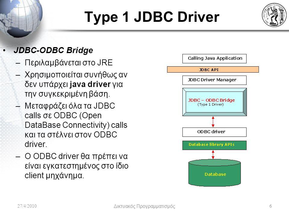 Type 1 JDBC Driver 27/4/2010Δικτυακός Προγραμματισμός6 JDBC-ODBC Bridge –Περιλαμβάνεται στο JRE –Χρησιμοποιείται συνήθως αν δεν υπάρχει java driver για την συγκεκριμένη βάση.