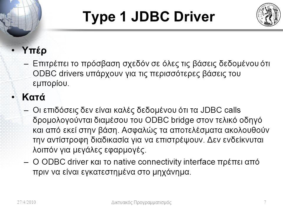 Type 1 JDBC Driver Υπέρ –Επιτρέπει το πρόσβαση σχεδόν σε όλες τις βάσεις δεδομένου ότι ODBC drivers υπάρχουν για τις περισσότερες βάσεις του εμπορίου.