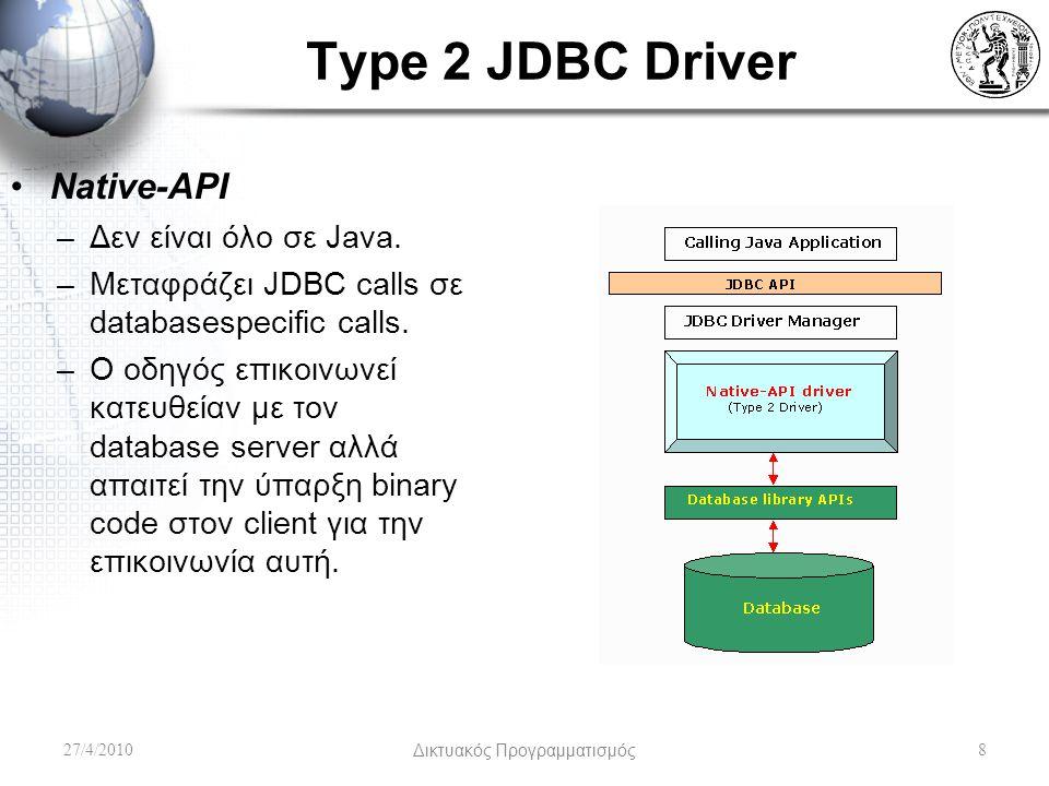 Type 2 JDBC Driver 27/4/2010Δικτυακός Προγραμματισμός8 Native-API –Δεν είναι όλο σε Java.