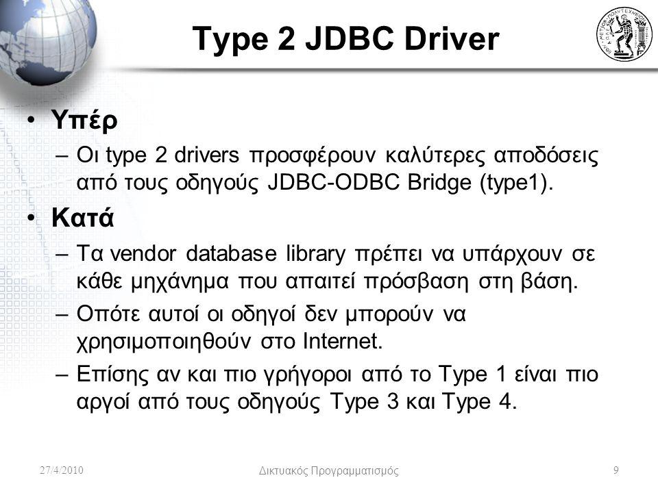Type 2 JDBC Driver Υπέρ –Οι type 2 drivers προσφέρουν καλύτερες αποδόσεις από τους οδηγούς JDBC-ODBC Bridge (type1).