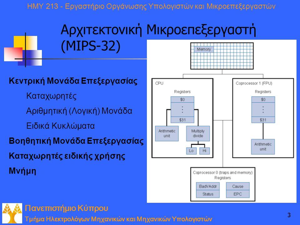 Πανεπιστήμιο Κύπρου Τμήμα Ηλεκτρολόγων Μηχανικών και Μηχανικών Υπολογιστών ΗΜΥ 213 - Εργαστήριο Οργάνωσης Υπολογιστών και Μικροεπεξεργαστών 44 Χάρτης Μνήμης (MIPS-32)  Στοίβα  Δηλώσεις  Εντολές προγράμματος * Κάθε θέση μνήμης κρατά 8 bits, ενώ κάθε καταχωρητής 32 bits (4 Bytes)