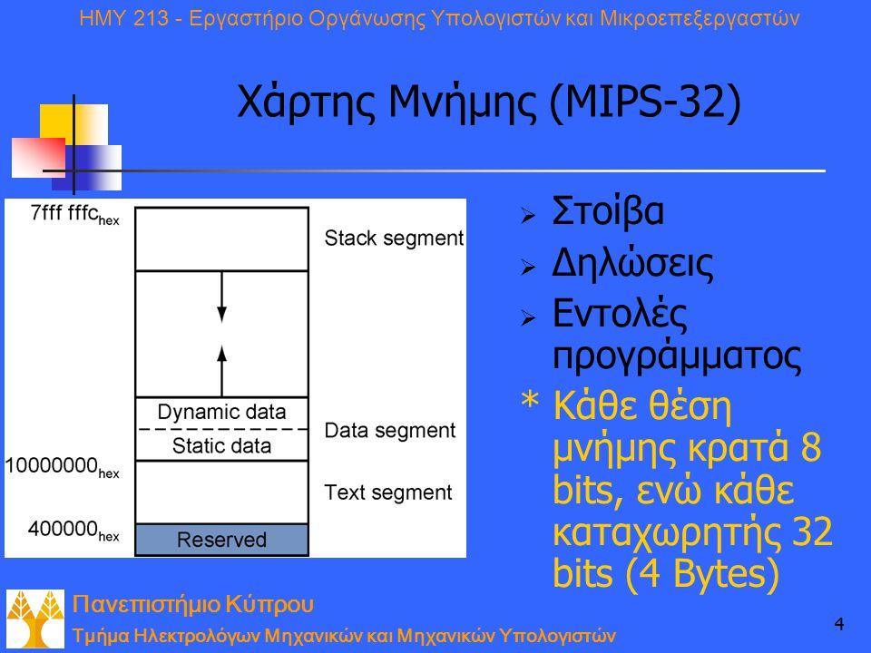 Πανεπιστήμιο Κύπρου Τμήμα Ηλεκτρολόγων Μηχανικών και Μηχανικών Υπολογιστών ΗΜΥ 213 - Εργαστήριο Οργάνωσης Υπολογιστών και Μικροεπεξεργαστών 55 Προγραμματισμός Μικροεπεξεργαστή  Οι μικροεπεξεργαστές συνοδεύονται από ένα σύνολο εντολών το οποίο υποστηρίζουν.