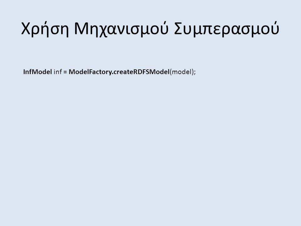Χρήση Μηχανισμού Συμπερασμού InfModel inf = ModelFactory.createRDFSModel(model);