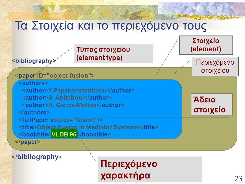 Εισαγωγή στην XML Καραδημητρίου Κρυσταλλένια 23 Τα Στοιχεία και το περιεχόμενο τους Τύπος στοιχείου (element type) Περιεχόμενο χαρακτήρα Στοιχείο (element) Άδειο στοιχείο Y.Papakonstantinou S.