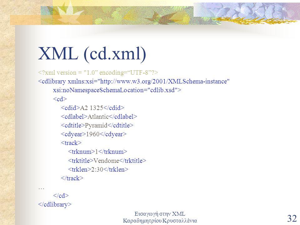 Εισαγωγή στην XML Καραδημητρίου Κρυσταλλένια 32 XML (cd.xml) <cdlibrary xmlns:xsi= http://www.w3.org/2001/XMLSchema-instance xsi:noNamespaceSchemaLocation= cdlib.xsd > A2 1325 Atlantic Pyramid 1960 1 Vendome 2:30 …