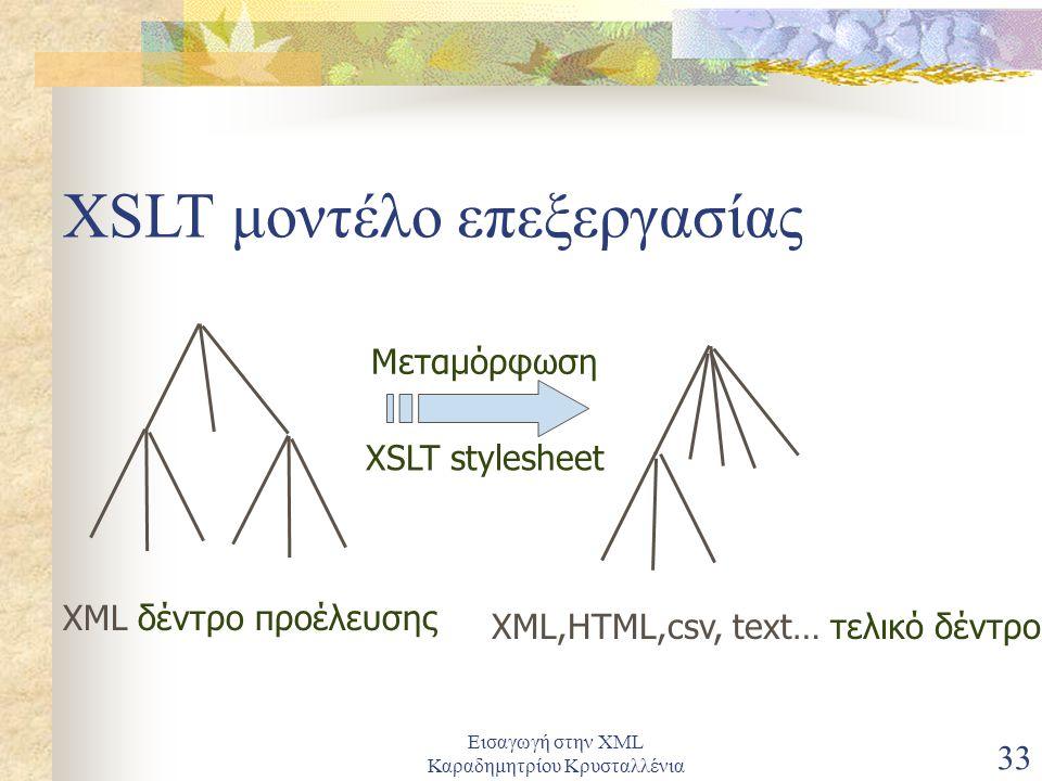 Εισαγωγή στην XML Καραδημητρίου Κρυσταλλένια 33 XSLT μοντέλο επεξεργασίας XML δέντρο προέλευσης XML,HTML,csv, text… τελικό δέντρο XSLT stylesheet Μεταμόρφωση