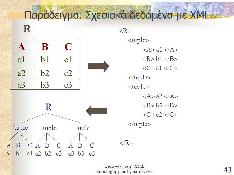 Εισαγωγή στην XML Καραδημητρίου Κρυσταλλένια 43 Παράδειγμα: Σχεσιακά δεδομένα με XML c2b2a2 c3b3a3 c1b1a1 CBA R  R   tuple   A  a1  /A   B  b1  /B   C  c1  /C   /tuple   tuple   A  a2  /A   B  b2  /B   C  c2  /C   /tuple  …  /R  R tuple ABC a1 b1 c1 tuple ABC a2 b2 c2 tuple ABC a3 b3 c3