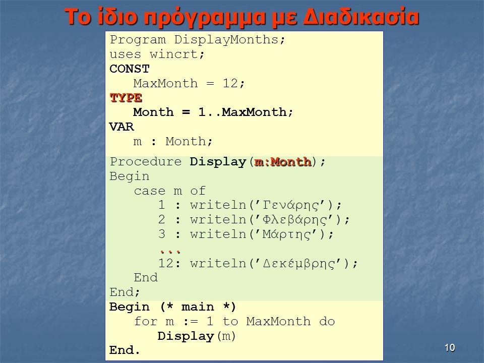 10 Το ίδιο πρόγραμμα με Διαδικασία Program DisplayMonths; uses wincrt;CONST MaxMonth = 12;TYPE Month = 1..MaxMonth;VAR m : Month; m:Month Procedure Di