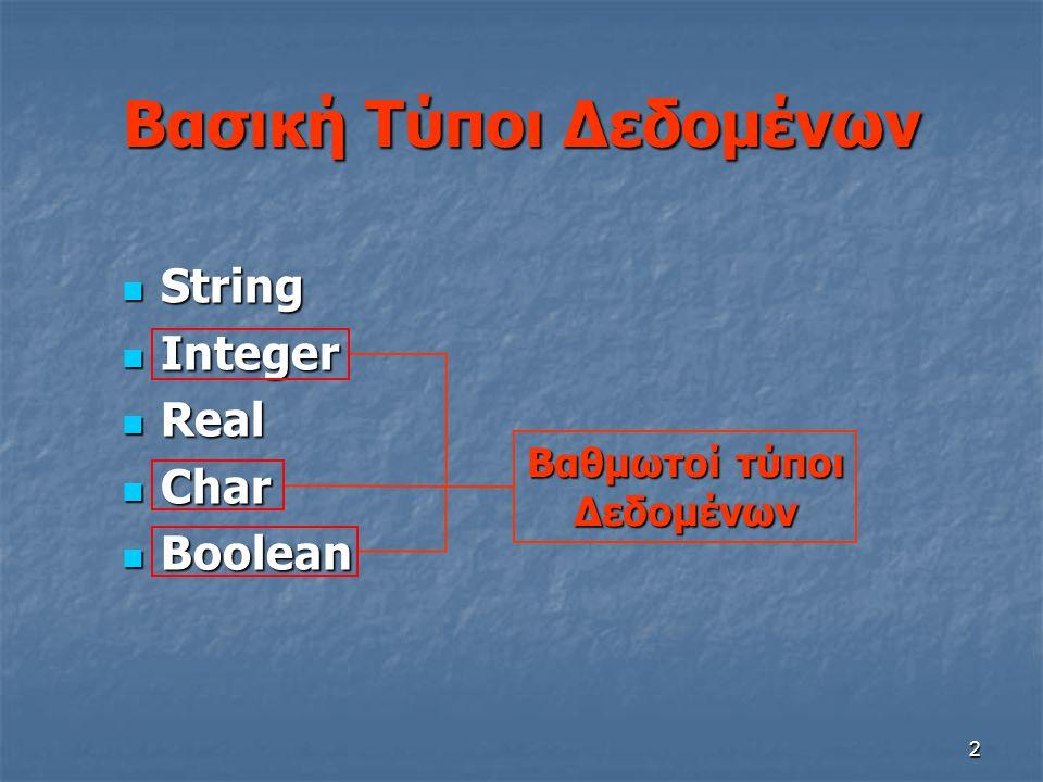 3 Μεταβλητές και Τύποι Δεδομένων VAR Num : integer; Num : integer; x, y : Real; x, y : Real; MyName : String; MyName : String; Flag : Boolean; Flag : Boolean; Vathmos : Char; Vathmos : Char;Begin Num := 34; Num := 34; x := 39.003; x := 39.003; MyName := 'Κώστας'; MyName := 'Κώστας'; Flag := True; Flag := True; Vathmos := 'A'; Vathmos := 'A';End.