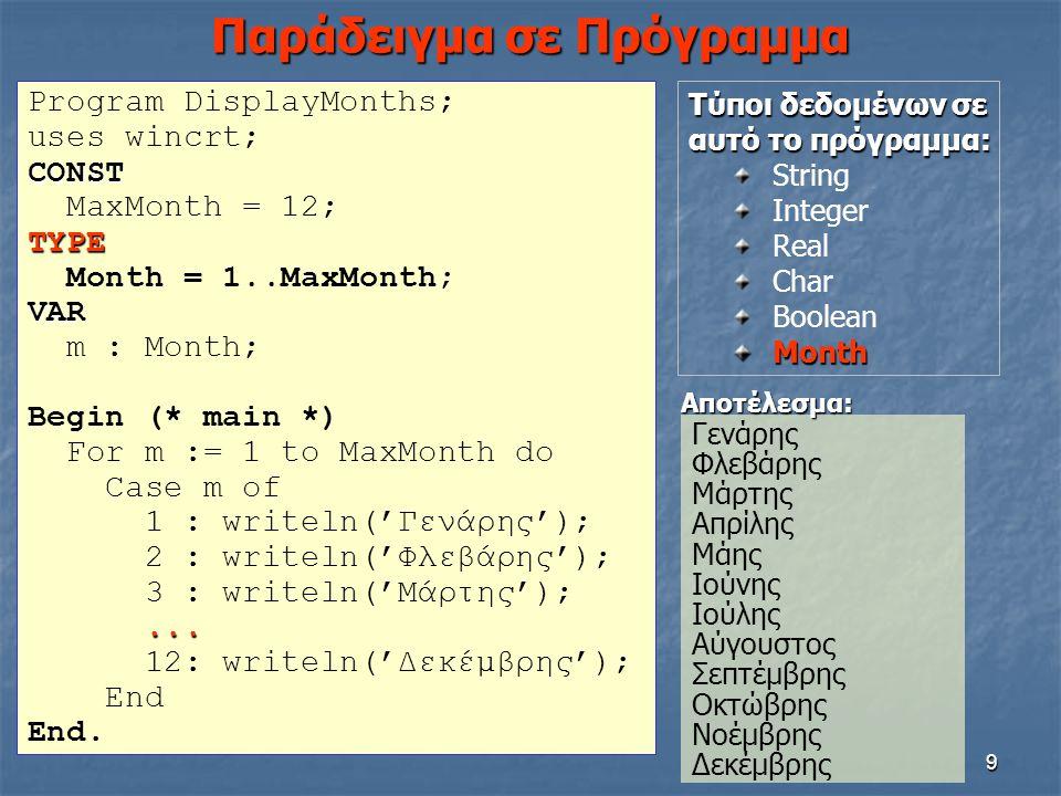 10 Το ίδιο πρόγραμμα με Διαδικασία Program DisplayMonths; uses wincrt;CONST MaxMonth = 12;TYPE Month = 1..MaxMonth;VAR m : Month; m:Month Procedure Display(m:Month); Begin case m of 1 : writeln('Γενάρης'); 2 : writeln('Φλεβάρης'); 3 : writeln('Μάρτης');...