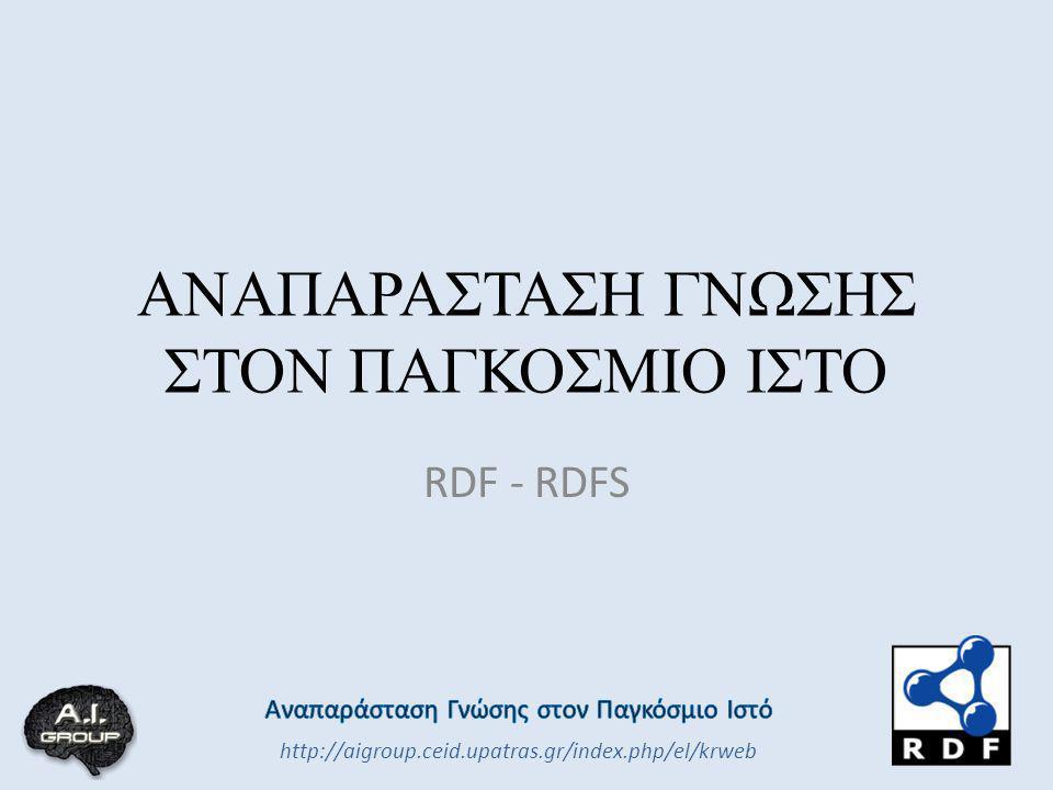 Reification  Statements about statements  H RDF επιτρέπει την μετατροπή μιας πρότασης σε πόρο: Wikipedia says that Tolkien wrote Silmarillion <rdf:RDF xmlns:rdf= http://www.w3.org/1999/02/22-rdf-syntax-ns# xmlns:a= http://description.org/schema/ > Silmarilion