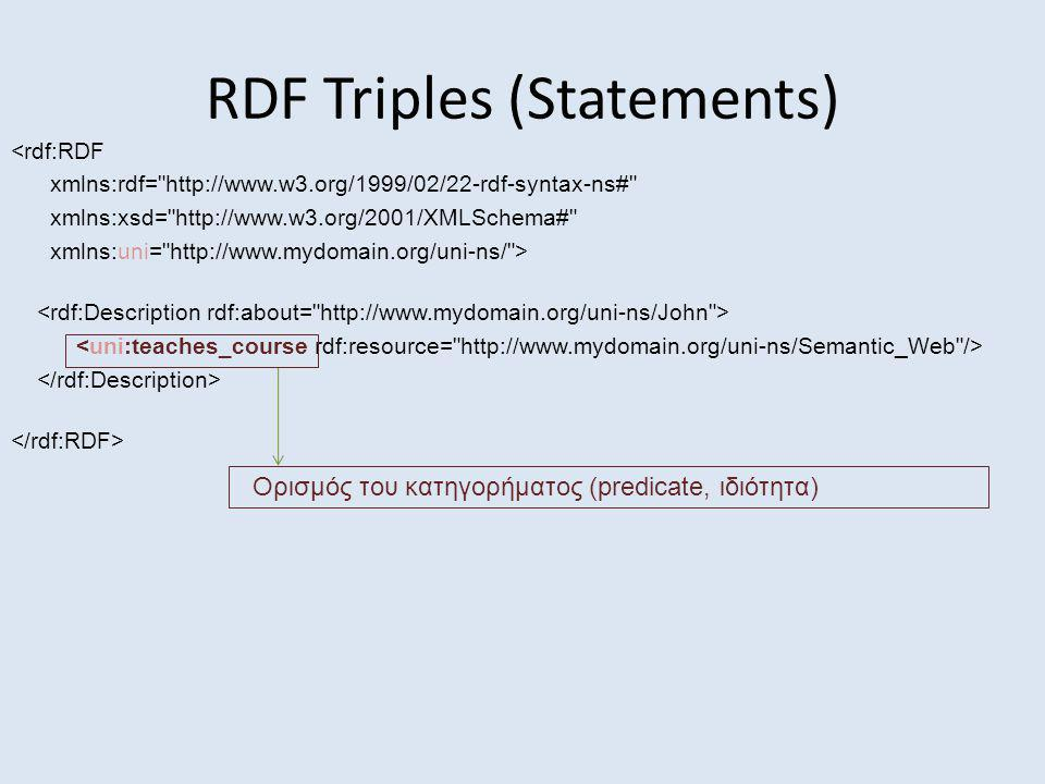 RDF Triples (Statements) <rdf:RDF xmlns:rdf=