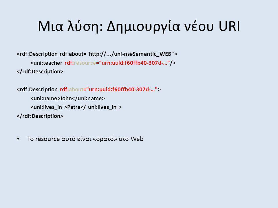 Μια λύση: Δημιουργία νέου URI John Patra To resource αυτό είναι «ορατό» στο Web