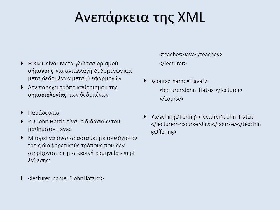 Ανεπάρκεια της XML  Η XML είναι Μετα-γλώσσα ορισμού σήμανσης για ανταλλαγή δεδομένων και μετα-δεδομένων μεταξύ εφαρμογών  Δεν παρέχει τρόπο καθορισμού της σημασιολογίας των δεδομένων  Παράδειγμα  «Ο John Hatzis είναι ο διδάσκων του μαθήματος Java»  Μπορεί να αναπαρασταθεί με τουλάχιστον τρεις διαφορετικούς τρόπους που δεν στηρίζονται σε μια «κοινή ερμηνεία» περί ένθεσης:  Java  John Hatzis  John Hatzis Java
