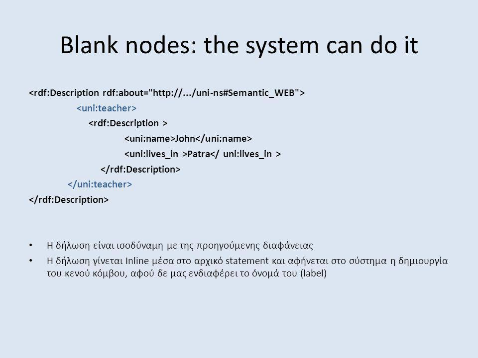 Blank nodes: the system can do it John Patra Η δήλωση είναι ισοδύναμη με της προηγούμενης διαφάνειας Η δήλωση γίνεται Inline μέσα στο αρχικό statement και αφήνεται στο σύστημα η δημιουργία του κενού κόμβου, αφού δε μας ενδιαφέρει το όνομά του (label)