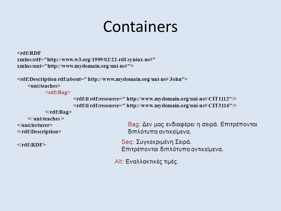 Containers <rdf:RDF xmlns:rdf=