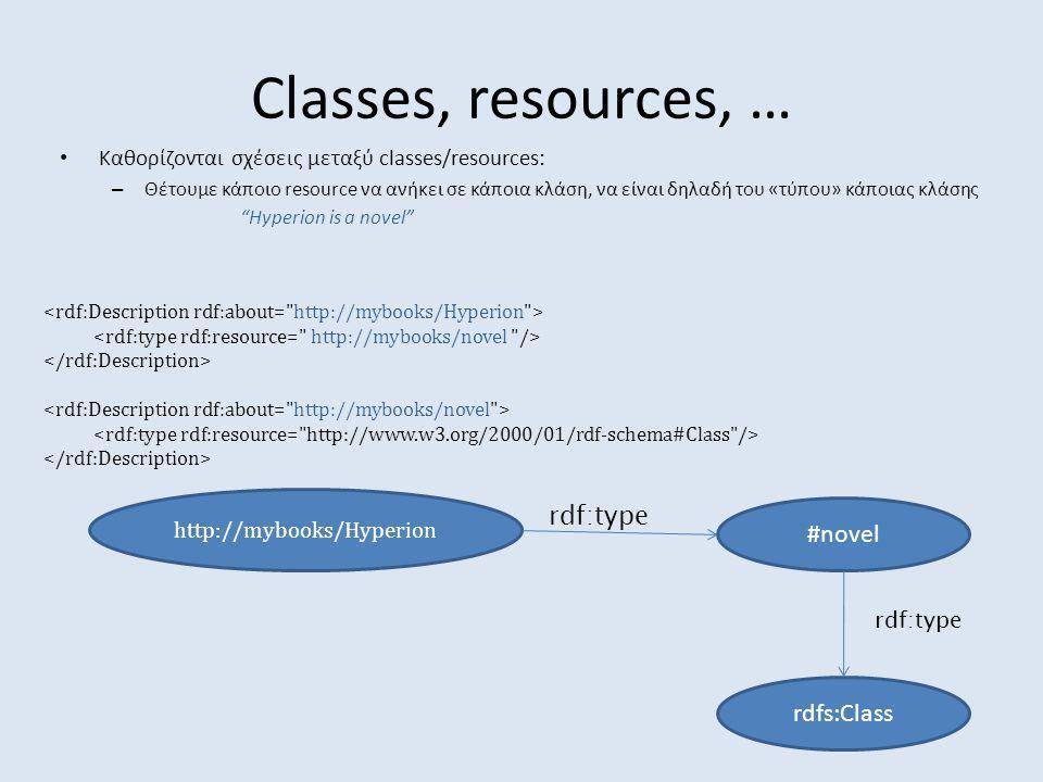Classes, resources, … Καθορίζονται σχέσεις μεταξύ classes/resources: – Θέτουμε κάποιο resource να ανήκει σε κάποια κλάση, να είναι δηλαδή του «τύπου»