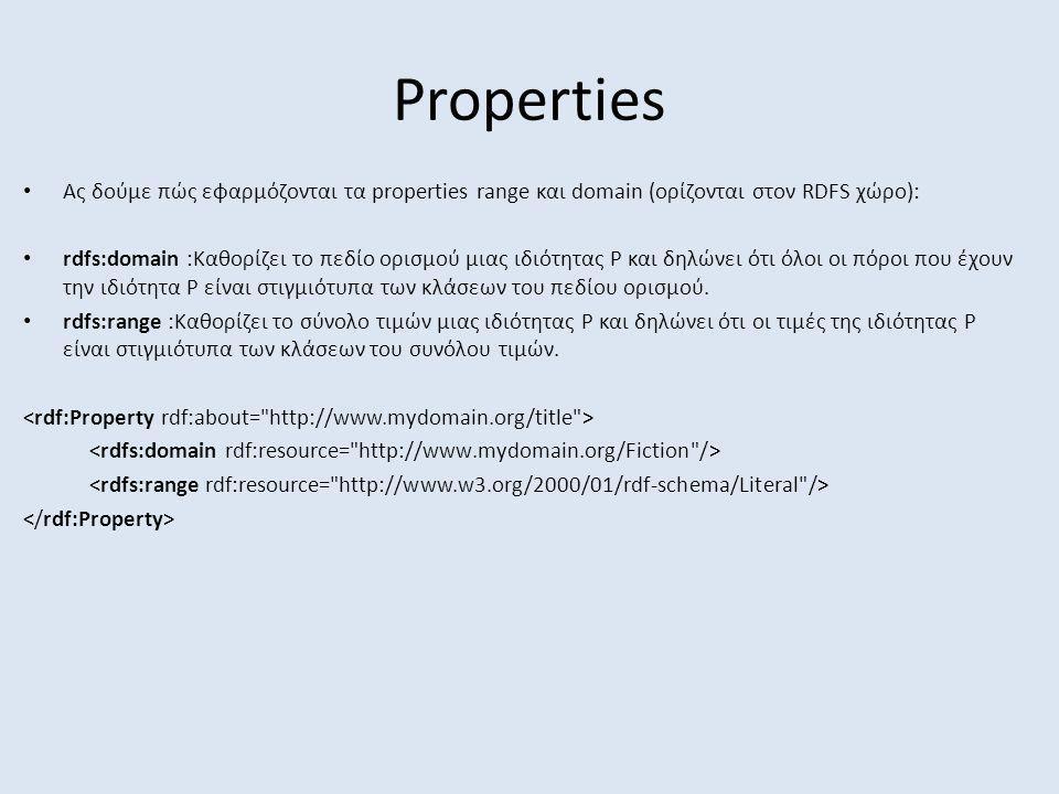 Properties Ας δούμε πώς εφαρμόζονται τα properties range και domain (ορίζονται στον RDFS χώρο): rdfs:domain :Καθορίζει το πεδίο ορισμού μιας ιδιότητας P και δηλώνει ότι όλοι οι πόροι που έχουν την ιδιότητα P είναι στιγμιότυπα των κλάσεων του πεδίου ορισμού.