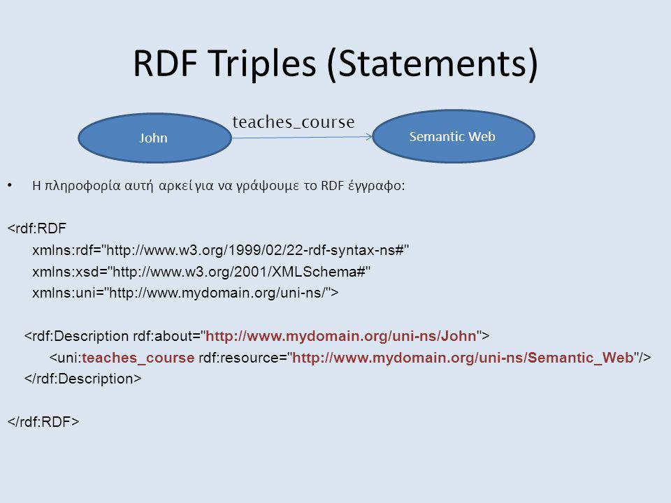 RDF Triples (Statements) <rdf:RDF xmlns:rdf= http://www.w3.org/1999/02/22-rdf-syntax-ns# xmlns:xsd= http://www.w3.org/2001/XMLSchema# xmlns:uni= http://www.mydomain.org/uni-ns/ > Είναι τα namespaces για τα RDF (π.χ.