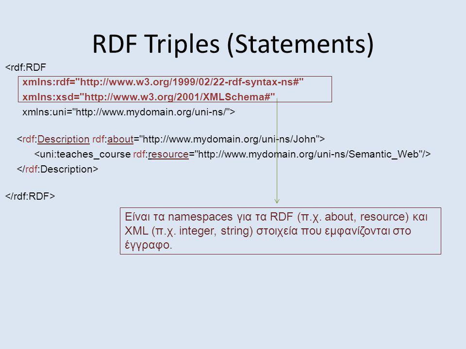 RDF Triples (Statements) <rdf:RDF xmlns:rdf= http://www.w3.org/1999/02/22-rdf-syntax-ns# xmlns:xsd= http://www.w3.org/2001/XMLSchema# xmlns:uni= http://www.mydomain.org/uni-ns/ > Είναι το namespace που ορίζουμε για να κάνουμε μοναδικές τις σχέσεις και τις οντότητές μας, βάζοντάς τους το πρόθεμα uni: uni:teaches_coursehttp://www.mydomain.org/uni-ns/teaches_course