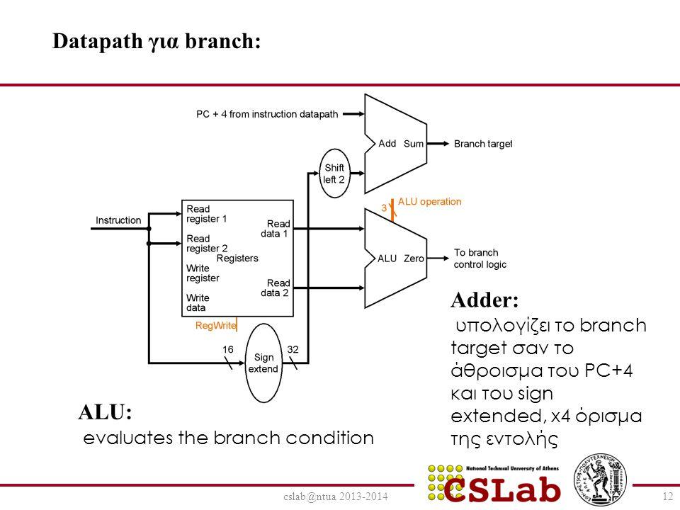 cslab@ntua 2013-201412 Datapath για branch: ALU: evaluates the branch condition Adder: υπολογίζει το branch target σαν το άθροισμα του PC+4 και του sign extended, x4 όρισμα της εντολής