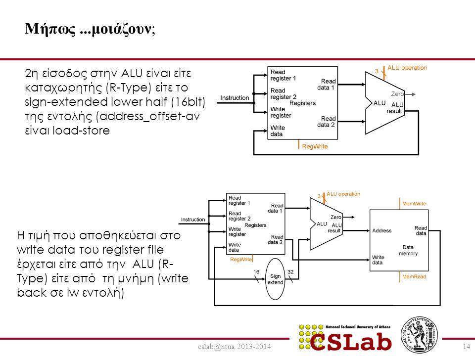 cslab@ntua 2013-201414 Μήπως...μοιάζουν; 2η είσοδος στην ALU είναι είτε καταχωρητής (R-Type) είτε το sign-extended lower half (16bit) της εντολής (address_offset-αν είναι load-store H τιμή που αποθηκεύεται στο write data του register file έρχεται είτε από την ALU (R- Type) είτε από τη μνήμη (write back σε lw εντολή)