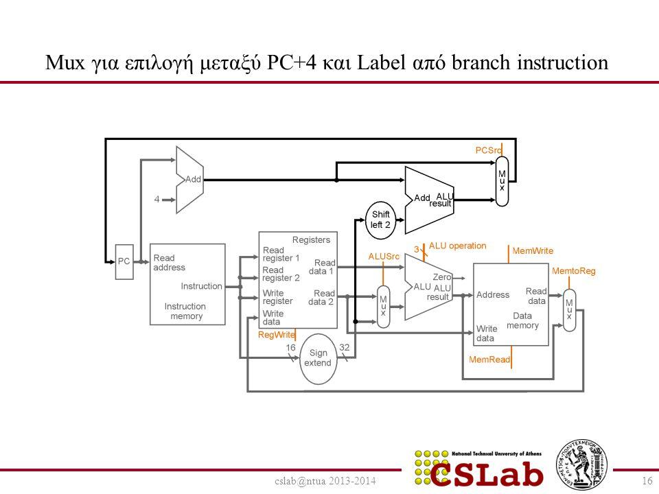 cslab@ntua 2013-201416 Mux για επιλογή μεταξύ PC+4 και Label από branch instruction