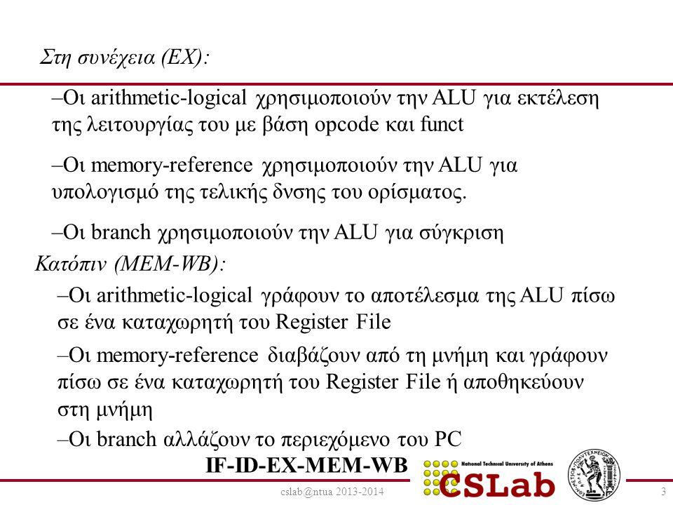 cslab@ntua 2013-20143 Στη συνέχεια (ΕΧ): –Οι arithmetic-logical χρησιμοποιούν την ALU για εκτέλεση της λειτουργίας του με βάση opcode και funct –Οι memory-reference χρησιμοποιούν την ALU για υπολογισμό της τελικής δνσης του ορίσματος.