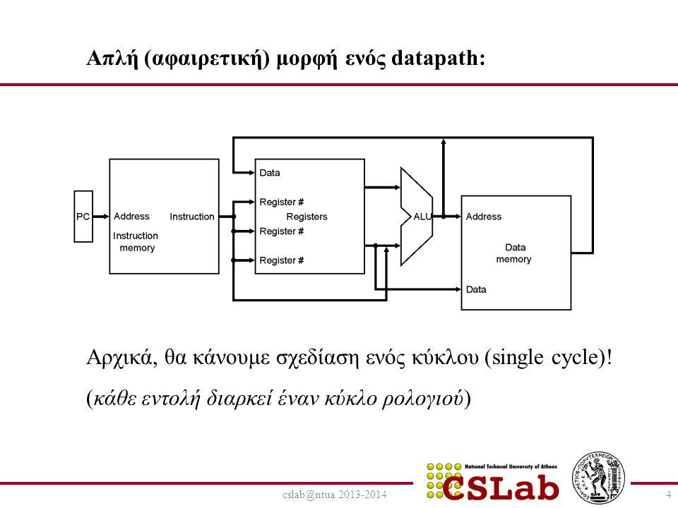 cslab@ntua 2013-201415 R-Type + load-store instructions combined datapath: Χρησιμοποιούμε πολυπλέκτες (mux) Single register file and single ALU: Τι γίνεται με τα branch instructions;
