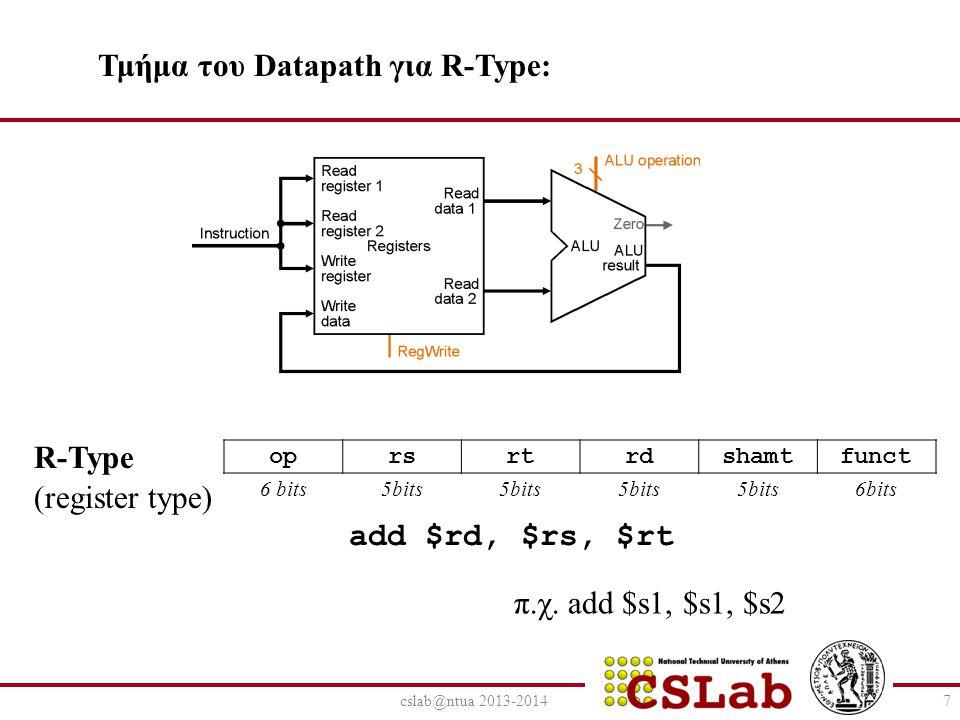 cslab@ntua 2013-20148 Σχεδίαση datapath για Ι-Type εντολές: Πρώτα θα σχεδιάσουμε για load-stores oprsrtaddress_offset 6 bits5 bits 16 bits Ι-Type: lw $rt, offset_value($rs) ή sw $rt, offset_value($rs) Τα 3 πρώτα πεδία (op,rs, rt) έχουν το ίδιο όνομα και μέγεθος όπως και πριν Offset_value: 16bit signed field (Χρειάζεται sign extension γιατί προστίθεται σe 32 bit register) lw $rt, address($rs) π.χ.