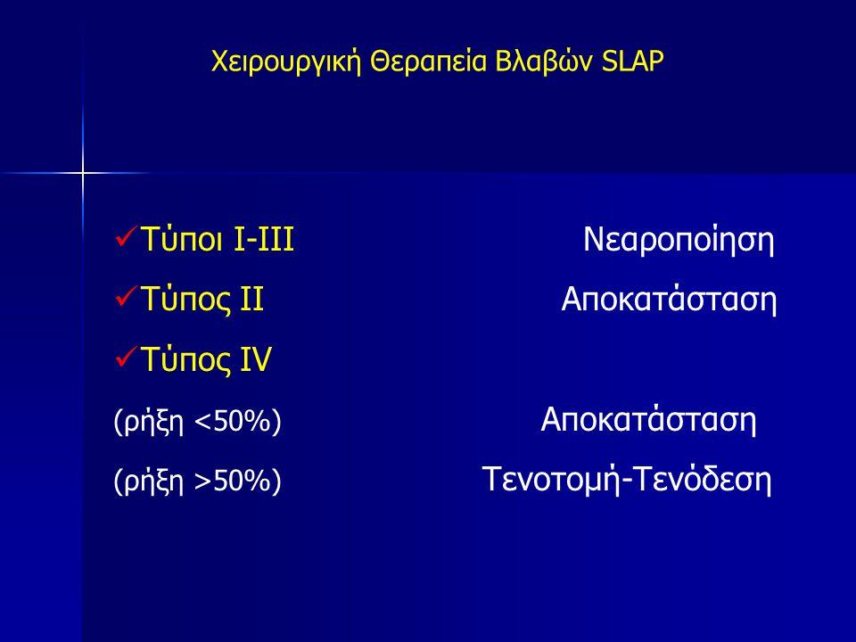 Τύποι Ι-ΙΙΙ Νεαροποίηση Τύπος ΙΙ Αποκατάσταση Τύπος ΙV (ρήξη <50%) Αποκατάσταση (ρήξη >50%) Τενοτομή-Τενόδεση Χειρουργική Θεραπεία Βλαβών SLAP