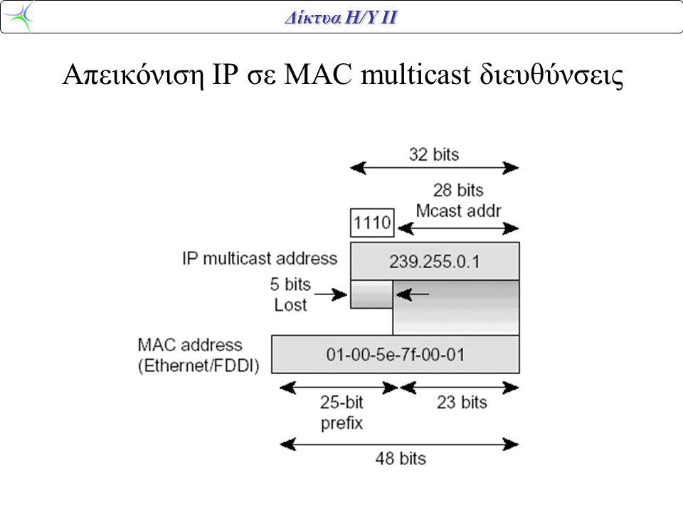 Δίκτυα Η/Υ ΙΙ Απεικόνιση ΙΡ σε MAC multicast διευθύνσεις