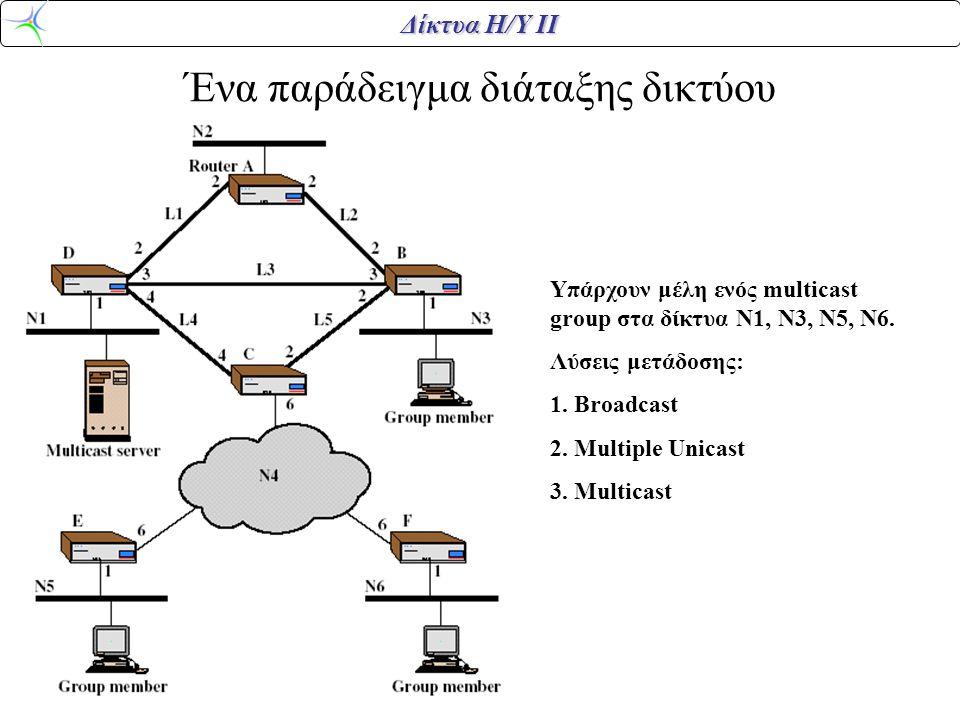 Δίκτυα Η/Υ ΙΙ Multicast δρομολόγηση Υπολογισμός spanning tree που περιλαμβάνει μόνο τα δίκτυα που περιέχουν μέλη της ομάδας Εκπέμπεται ένα μόνο πακέτο στο δίκτυο Οι δρομολογητές αναπαράγουν το πακέτο μόνο προς τα κλαδιά του spanning tree.