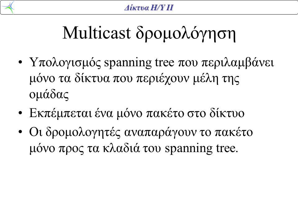Δίκτυα Η/Υ ΙΙ Παράδειγμα εκπομπής multicast Spanning tree Εκπομπή πακέτων